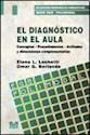 DIAGNOSTICO EN EL AULA EL CONCEPTOS PROCEDIMIENTOS ACTI